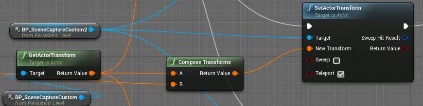 Compose Transform